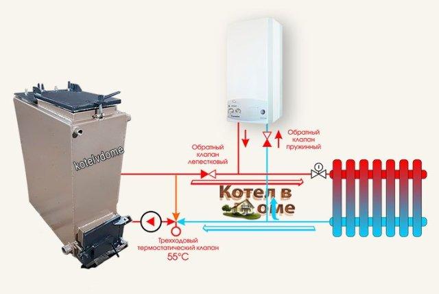 Шахтный котел Холмова 12 кВт - установка