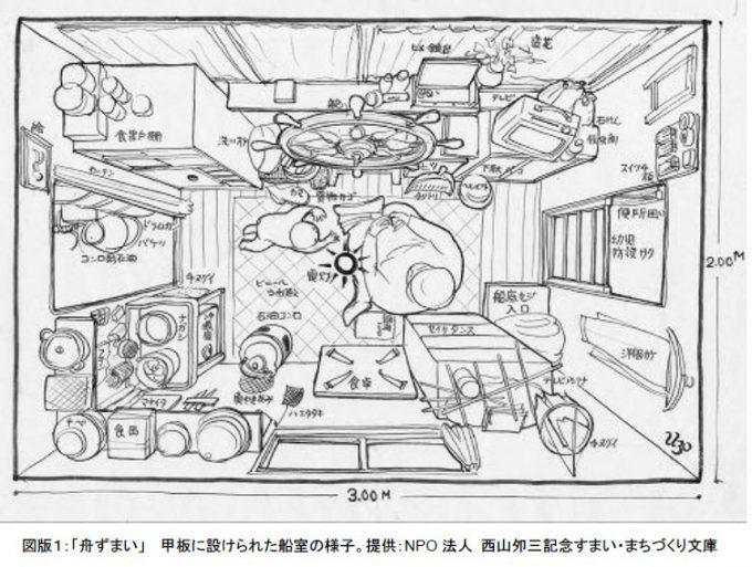超絶記録!西山夘三のすまい採集帖展