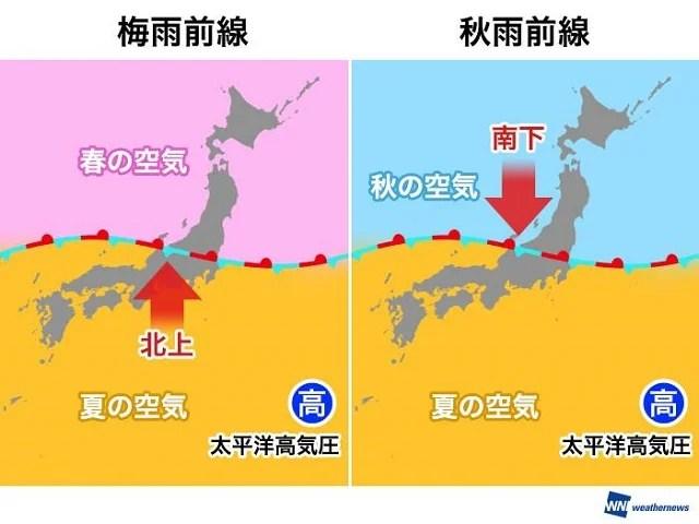 秋雨前線の説明画像