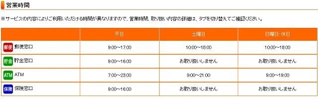 仙台駅中郵便局の営業時間