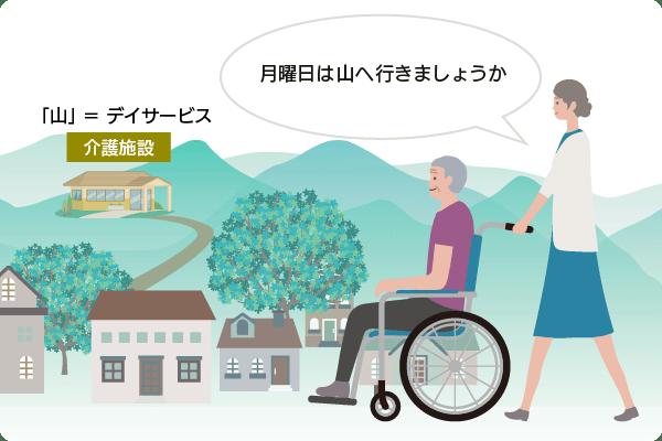 車いすのシニア男性に話しかける女性。デイサービスへ行くことを「山へ行く」と表現している