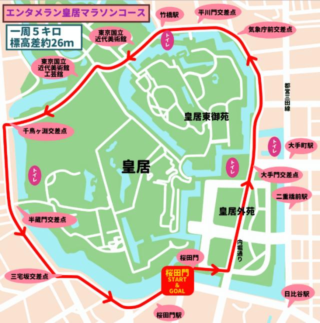 マラソン大会東京2017初心者10kmエンタメラン皇居コースマップ