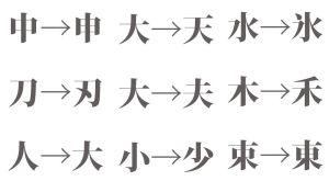 一画足すと他の漢字になる漢字 一覧 193種類