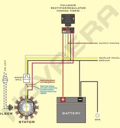 wiring diagram kelistrikan suzuki thunder 125 [ 1024 x 975 Pixel ]