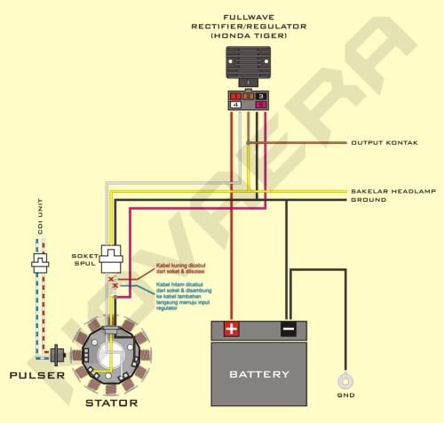 small resolution of wiring diagram kelistrikan suzuki thunder 125