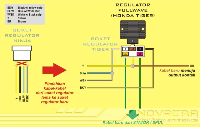 Wiring Diagram Speedometer Tiger Revo