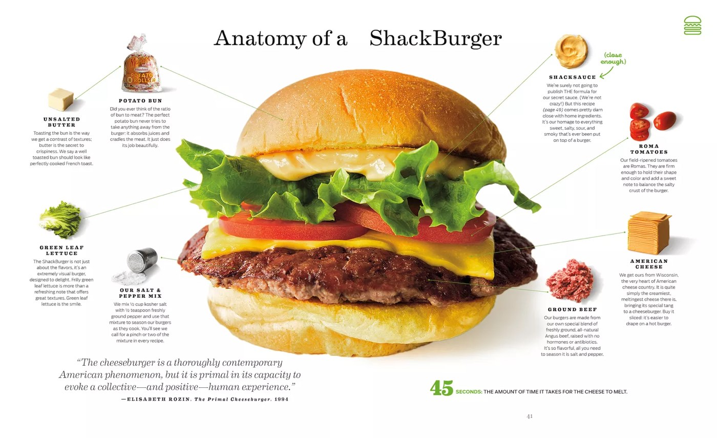 And out burger menu pdf forumfinder Image collections