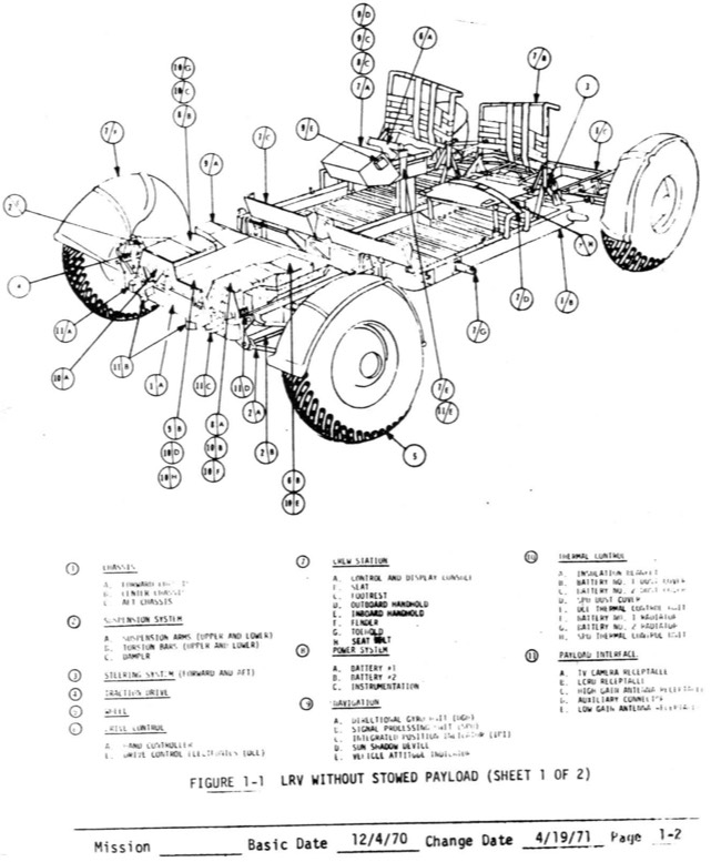 2000 freightliner fl50 fuse box diagram