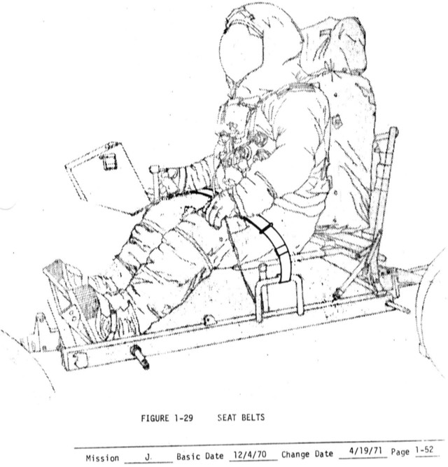 The Apollo lunar rover user's manual