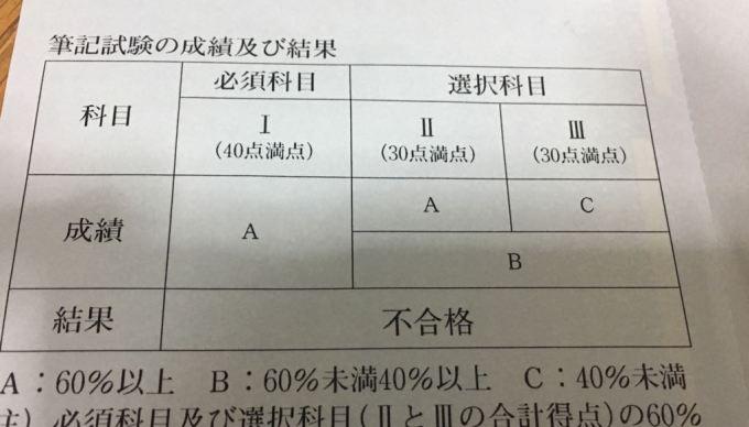 技術士二次試験 2019年 令和元年 不合格 成績表