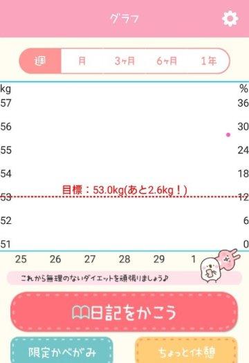 ゆるっとダイエット カナヘイの体重管理アプリ