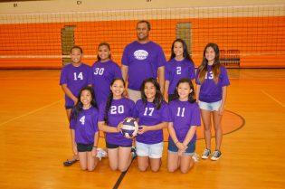 12u Team