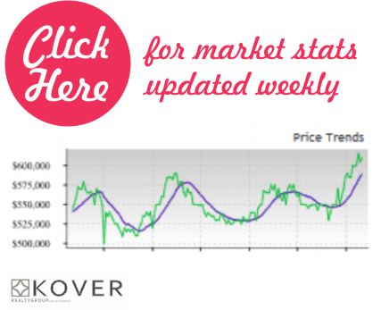 MarketStatsPortlandOR_Spring2020