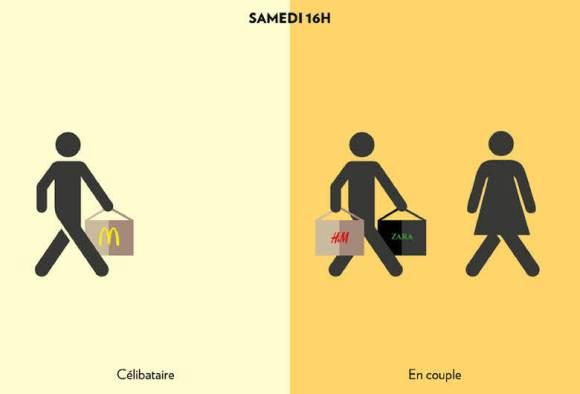 Vie de couple vs célibat - homme