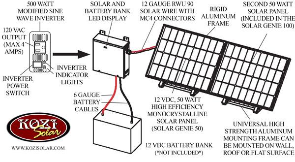 KOZI Solar Genie