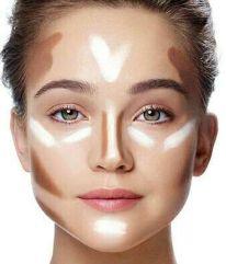 Da li ste čuli za contouring, strobing i baking? – nove tehnike šminkanja