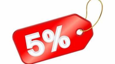 Photo of Új lakás és családi ház építési 5%-os kedvezményes áfa törvényjavaslata benyújtásra került