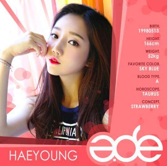 Thông tin thành viên Haeyoung- A.DE