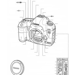 Slr Camera Diagram 12 Volt Fan Relay Wiring Canon Dslr All Data Map Of A The Porter Bond Photo Blog
