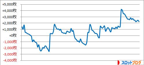 data-201407