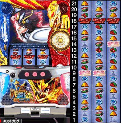 聖闘士星矢 海皇覚醒 ゲーム性はバジリスク絆ライクな爆裂ハイエナ機
