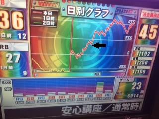 data-20140508-3