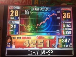 data-20140510-3