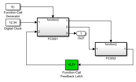 Provide function-call events to control execution of a