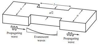 waveguides microwave engineering POZAR chapter 03 exercise