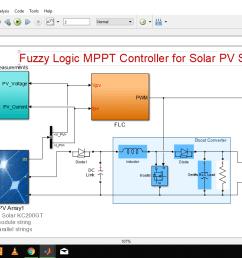 fuzzy logic mppt for solar pv [ 1366 x 768 Pixel ]