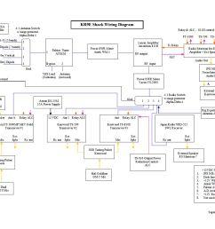 kr9ewiringindex miller dialarc 250 hf wiring diagram hf wiring diagram [ 1274 x 984 Pixel ]