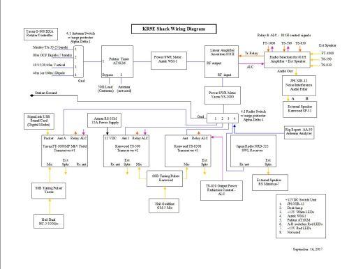 small resolution of kr9ewiringindex miller dialarc 250 hf wiring diagram hf wiring diagram