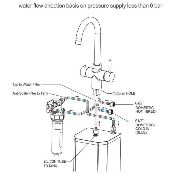 Watersmith Boiling Water Tap 3 in 1, ūdens krāns 3