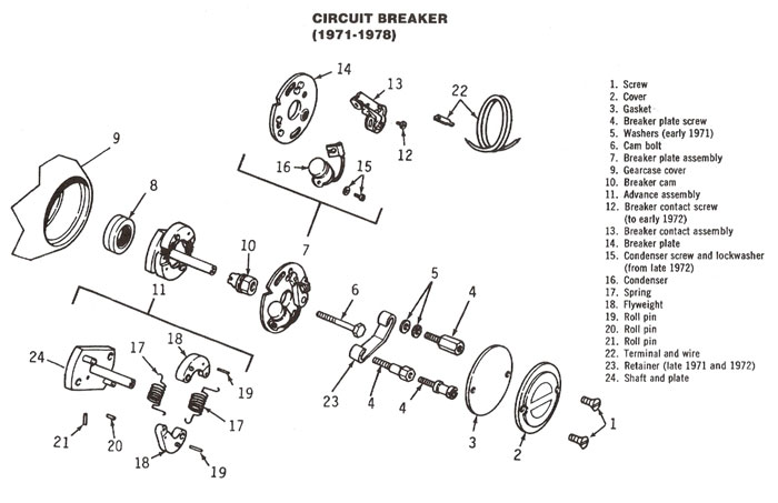 The contact breaker (points) ignition system