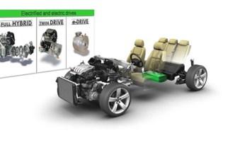 Что такое платформа автомобиля?