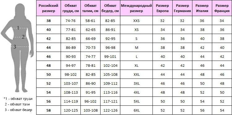 Размер женского белья калькулятор белье женское из китая оптом
