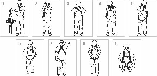 HOW TO WEAR A SAFETY HARNESS