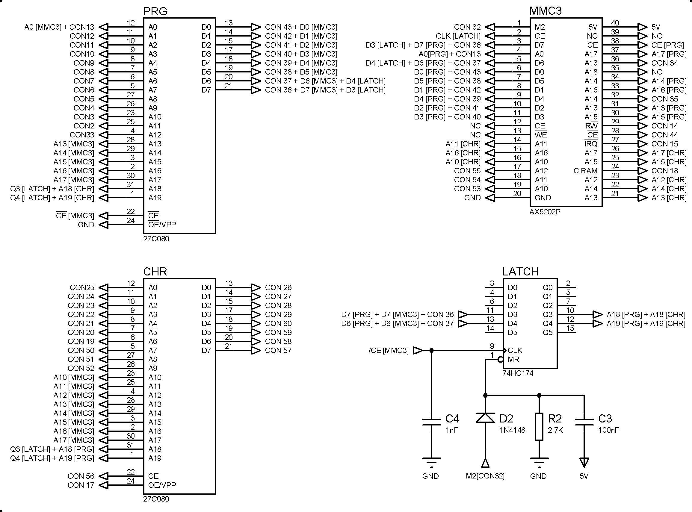 Trafficmasterplan