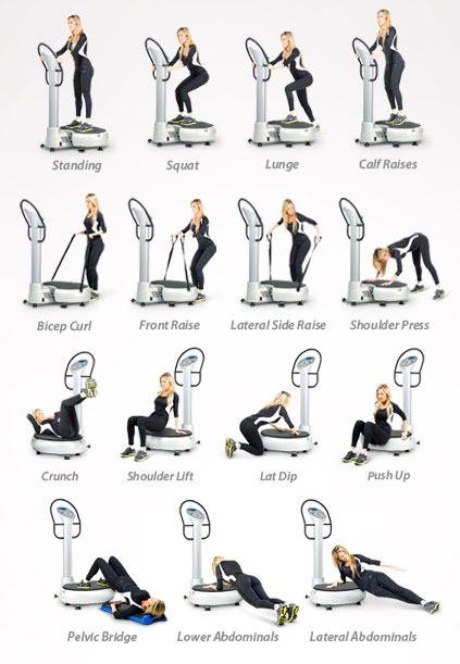 Power Plate Workouts