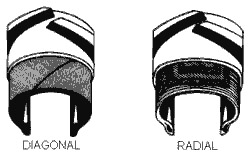 neumaticos diagonal y radial