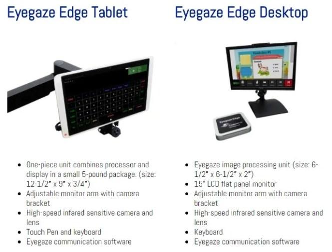 The Eyegaze system