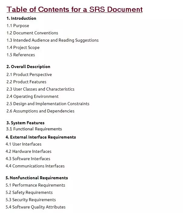 Contents in Software Requirements Specification document