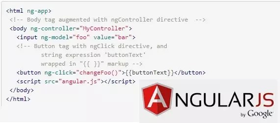 Introduction to AngularJS with example