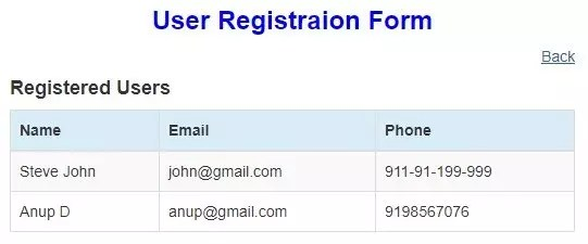 User Registration Form Example in AngularJS - Krazytech