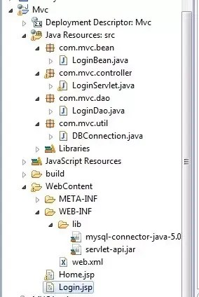 Eclipse directory structure for Java MVC authentication form