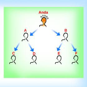 Sistem Biner