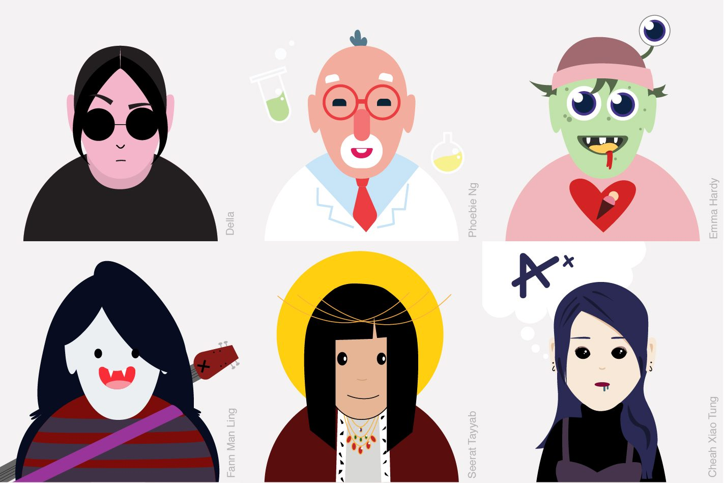 Graphically created personas