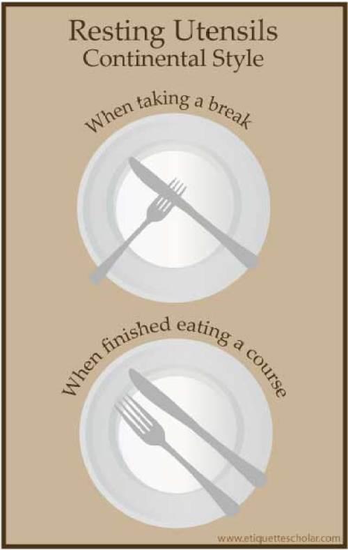 table manner dua 5