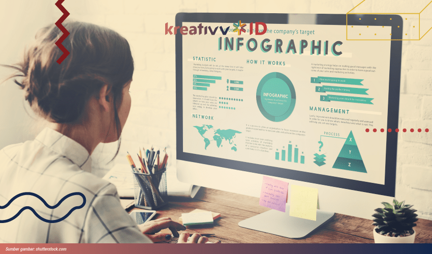 cara membuat infografis