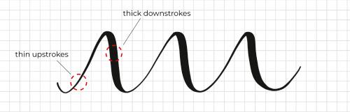 upstrokes dan downstrokes